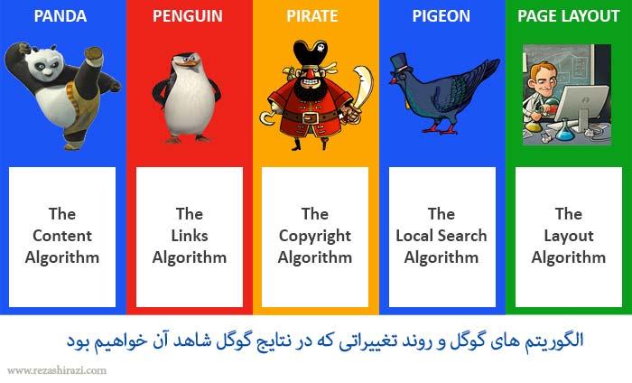 الگوریتم های گوگل - روند تغییرات