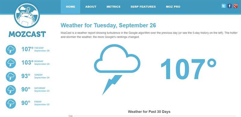 آب و هوای گوگل طوفانی است - موزکست