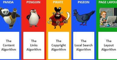 بررسی الگوریتم های گوگل و تحلیل اتفاقات جدید