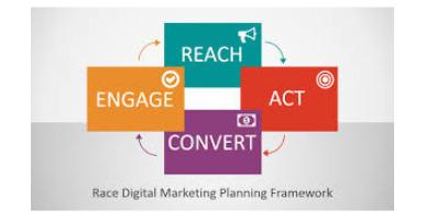 فریمورک RACE چیست و چه کاربردی در بازاریابی دیجیتال دارد؟